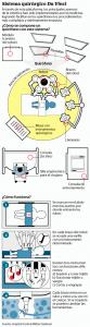 03oct2016-sistema-quirurjico-da-vinci_0
